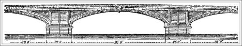 Architect plan Ponte Santa Trinita
