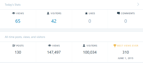 100000-visitors-blog-november-14-2016